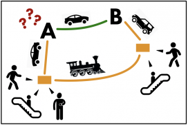 maglev vs. car choice icon